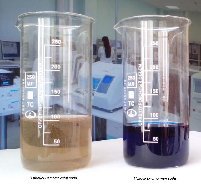 Сравнение очищенной и исходной воды